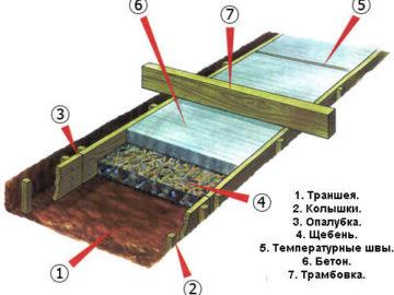Как делать бетонные дорожки